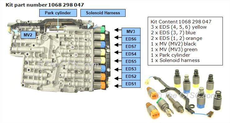 Solenoid Kit  28 E