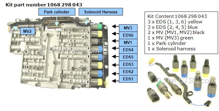 6 Speed Solenoid Kits
