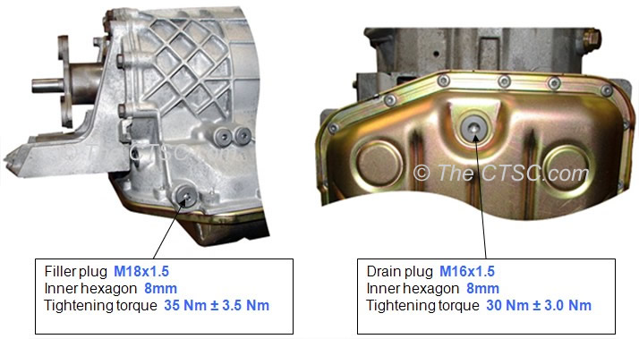 5HP24 Transmission fluid level procedures: Genuine ZF Parts