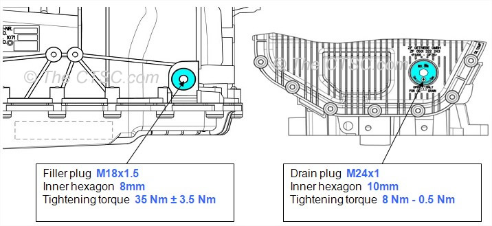 BMW 6HP19 – 6HP21 Transmission fluid level procedures: Genuine ZF Parts