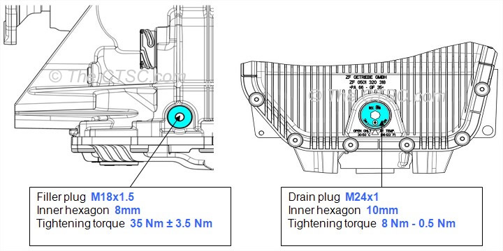 jaguar 6hp26 6hp28 transmission fluid level procedures. Black Bedroom Furniture Sets. Home Design Ideas