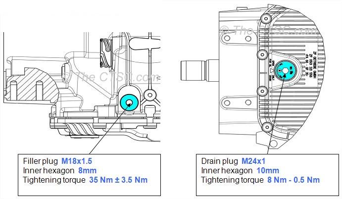 Land Rover 6HP26x Transmission fluid level procedures: Genuine ZF Parts