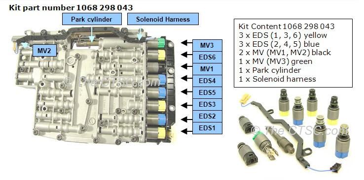 Solenoid Kit  26  32 E